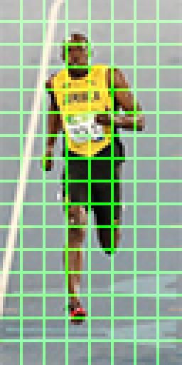 هیستوگرام شیب های جهت دار بلوک ها