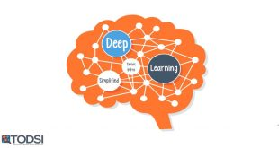 یادگیری عمیق به زبان ساده : مقدمه مجموعه – قسمت اول