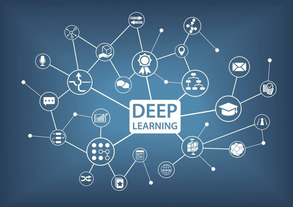 اصطلاحات هوش مصنوعی یادگیری عمیق