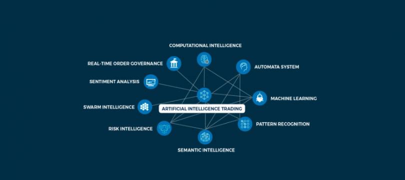 هوش مصنوعی تجارت در Epoque