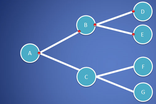 یادگیری هوش مصنوعی سودوکو