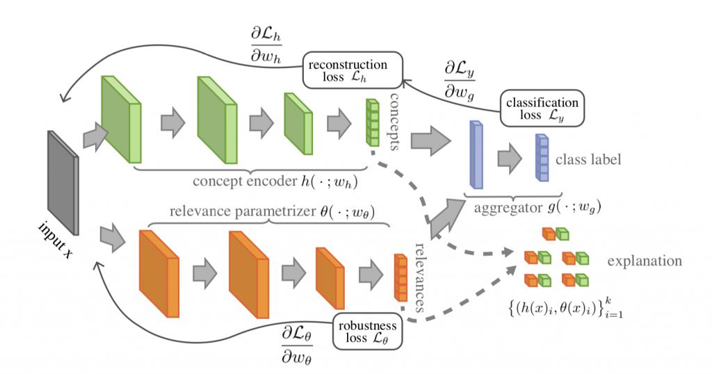 مثال رویکرد هوش مصنوعی قابل توضیح