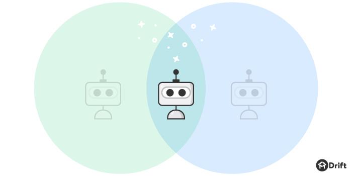 هوش مصنوعی فروش و بازاریابی Drift