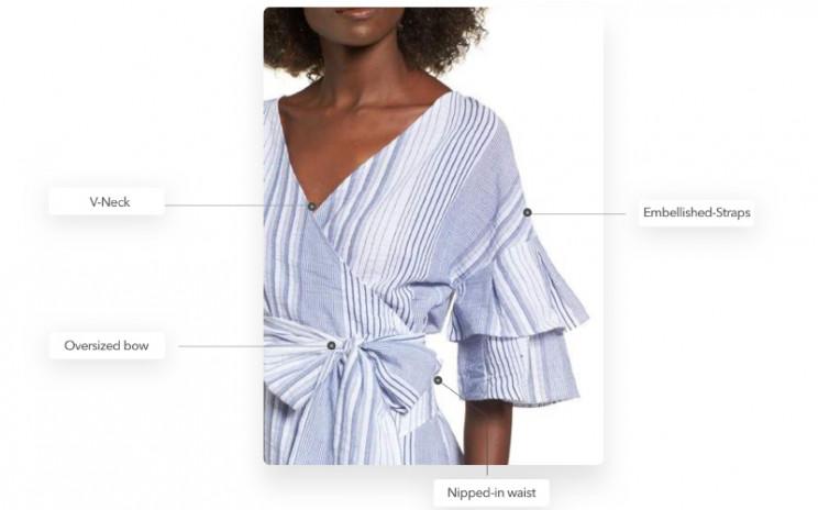 هوش مصنوعی لیلی مدل لباس