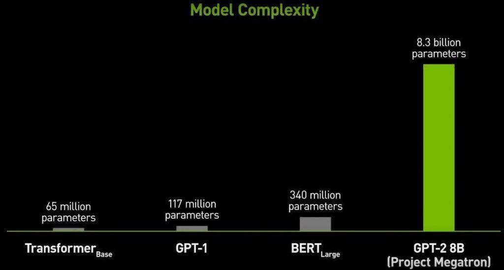 آموزش مدل nlp
