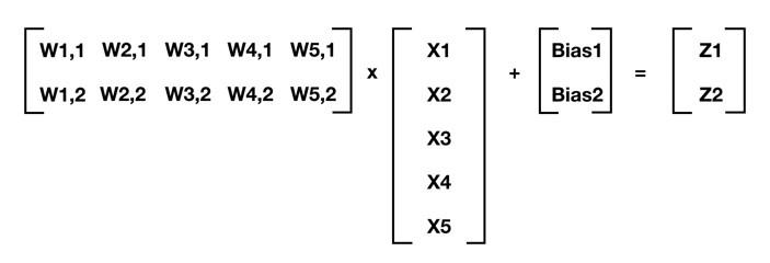 شبکه های عصبی ریاضی ماتریسی