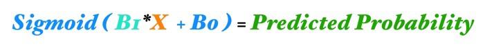 شبکه های عصبی معادله رگرسیون لوجستیک