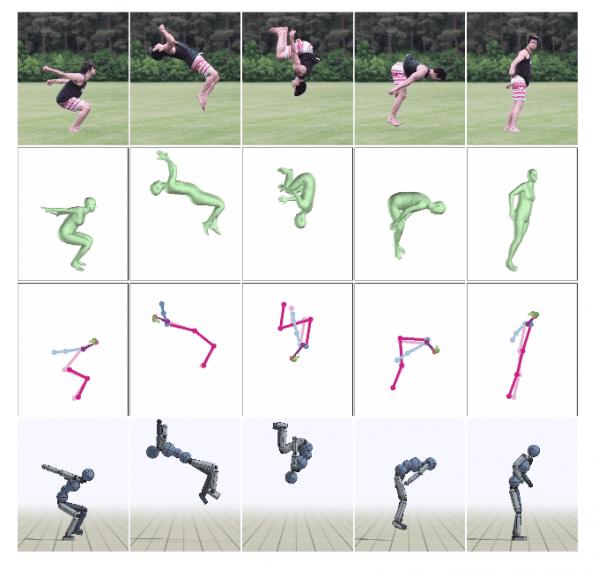 شیوه محققان یک چارچوب پیشنهاد داده اند که توسط مدل شخصیت شبیه سازی شده با استفاده از یک ویدیوی یک چشمی و حرکت تقلید شده را خروجی می دهد. رویکرد کلی بر اساس تخمین حالت در فریم های ویدیو است که بعد برای بازسازی حرکت و تقلید حرکت برای رسیدن به هدف نهایی استفاده می شود. نخست، ویدیوی ورودی توسط مرحله تخمین حالت پردازش می شود، جایی که تخمین زننده های آموزش دیده ی 2 بعدی و 3 بعدی برای استخراج (تخمین) حالت انجام شده توسط بازیگر در هر فریم، استفاده می شوند. سپس، دسته ای از حالت های پیش بینی شده، مرحله بازسازی حرکت را ادامه می دهند، که در آن مسیر حرکت مرجع بهینه سازی شده است تا با پیش بینی های هر دو حالت 2 بعدی و سه بعدی سازگار باشد که استحکام موضعی در میان فریم ها ایجاد می کند. مرجع حرکت در مرحله تقلید حرکت استفاده می شود، که در آن یک قانون کنترل آموزش دیده تا شخصیت را قادر سازد تا حرکت مرجع را  در یک محیط شبیه سازی شده فیزیکی تولید کند. مرحله تخمین حالت اولین ماژول در پایپ لاین، واحد تخمین حالت است. در این مرحله، هدف، تخمین حالت بازیگر از تک عکس ثابت به عنوان مثال از هر فریم ویدیو است. تعدادی چالش وجود دارند که باید در این مرحله پاسخ داده شوند تا تخمین حالت صحیح و دقیق به دست آید. اولا، تنوع در گرایش بدنی در بین بازیگران  مختلف که یک حرکت یکسان را انجام می دهند، بسیار بالاست. دوما، تخمین حالت در هر فریم بدون وابستگی به فریم های قبلی یا بعدی، بدون در نظر گرفتن ثبات زمانی انجام می شود. برای پاسخ به هر دوی این موضوعات، محققان پیشنهاد دادند تا یک دسته از شیوه هایی که از قبل وجود داشته و ثابت شده بودند، برای تخمین حالت استفاده شوند. همراه با آن، آن ها از یک تکنیک ساده افزایش داده ها استفاده می کنند تا پیش بینی حالت در دامنه حرکات آکروباتیک را بهبود بخشند. آن ها یک دسته از تخمین زننده ها را روی مجموعه داده های افزایش یافته آموزش می دهند و تخمین حالت های  2 بعدی و 3 بعدی را برای هر فریم به دست آورند که مسیر های حرکتی 2 بعدی و 3 بعدی را به ترتیب نشان می دهند. مقایسه حرکاتی که توسط مراحل مختلف پایپ لاین برای حرکت پرش از عقب تولید شده است. بالا به پایین: کلیپ ویدیویی ورودی، تخمین زننده حالت سه بعدی، تخمین زننده حالت2 بعدی، شخصیت شبیه سازی شده.