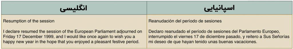 ترجمه معادل اسپانیایی و انگلیسی