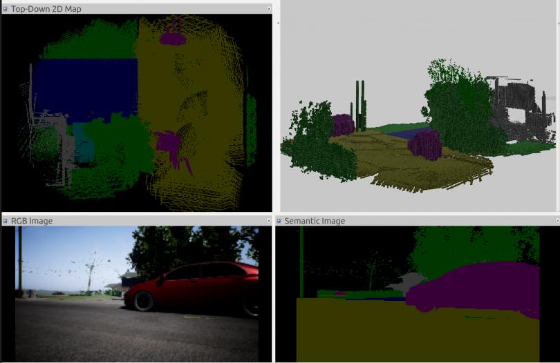 تصاویر آموزش الگوریتم هوش مصنوعی برای ایجاد نگاشت