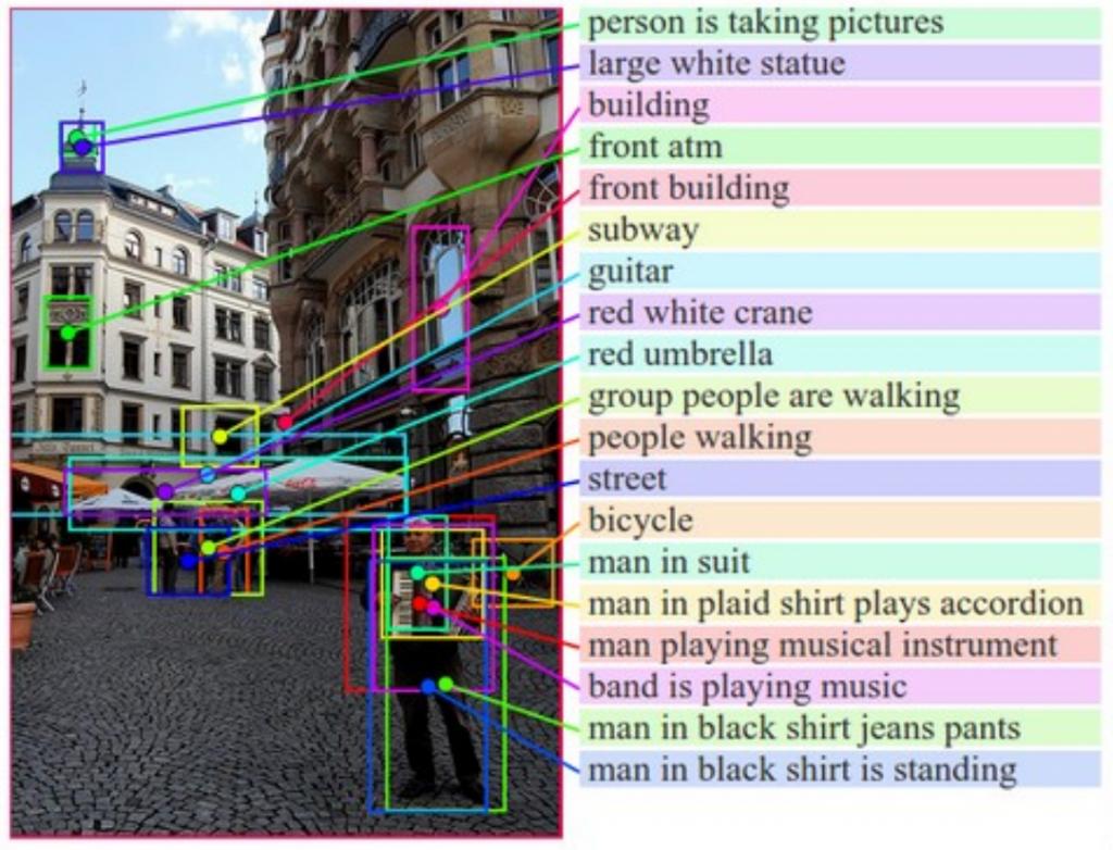 توضیح بخش های مختلف تصویر آندره کارپاتی