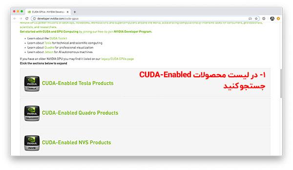 لیست Cuda انویدیا