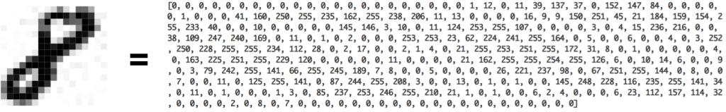 یادگیری ماشین آرایه عددی 8