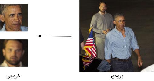 تشخیص چهره اوباما