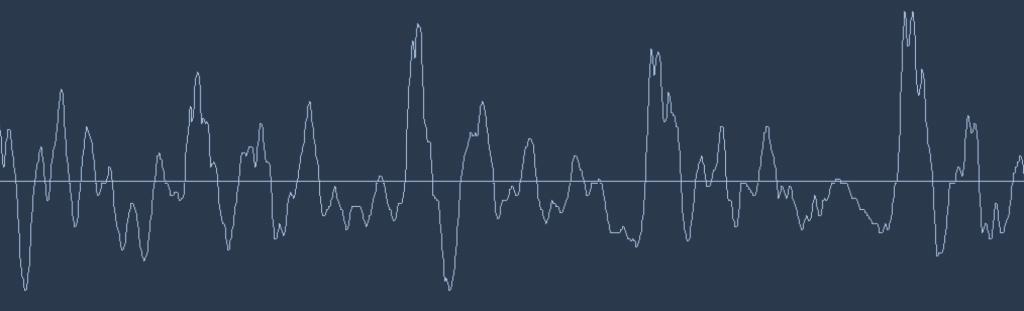 موج صدا hello تشخیص گفتار