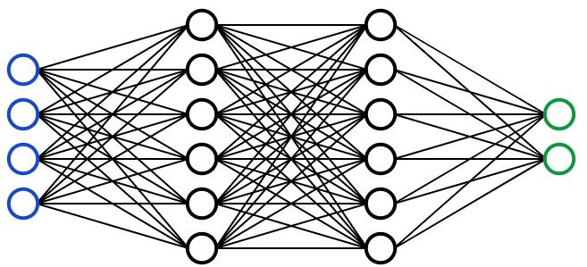 نمایش بصری شبکه عصبی