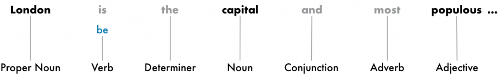 nlp تشخیص کلمات توقف