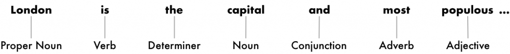 nlp نقش های زبانی جمله