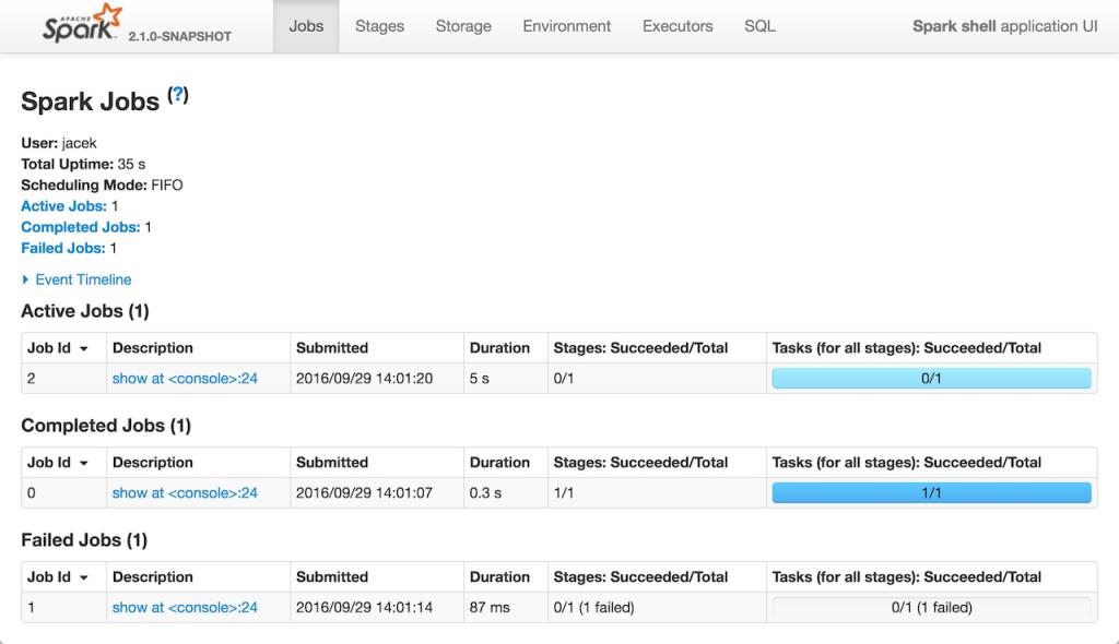 رابط کاربری نرم افزار یادگیری ماشین Apache Spark MLlib