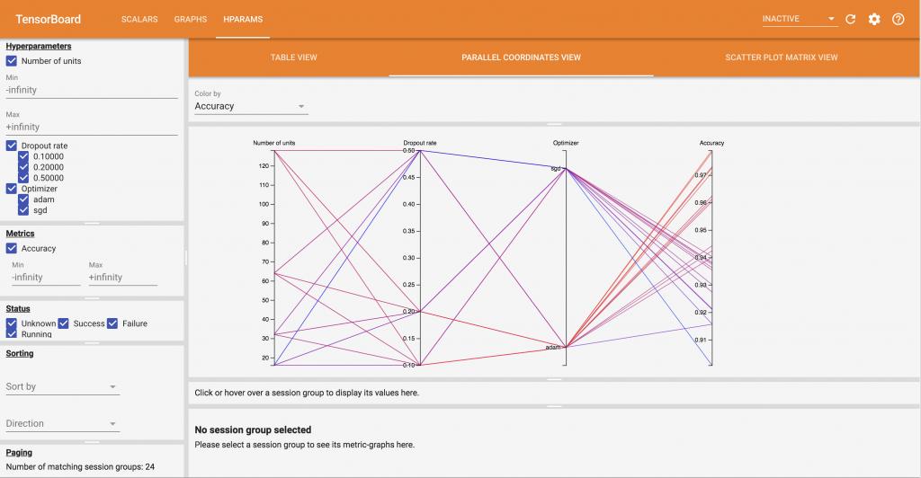 محیط رابط کاربری نرم افزار یادگیری ماشین Tensorflow