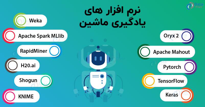 نرم افزار های یادگیری ماشین