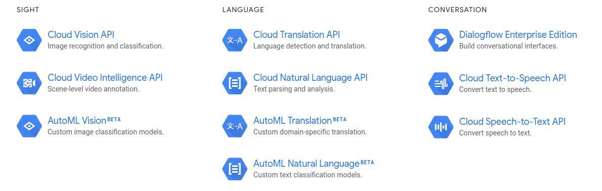سرویس هوش مصنوعی گوگل