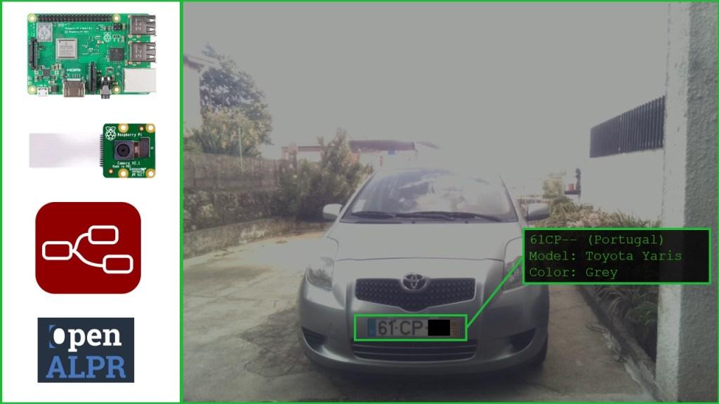 شناسایی خودرو